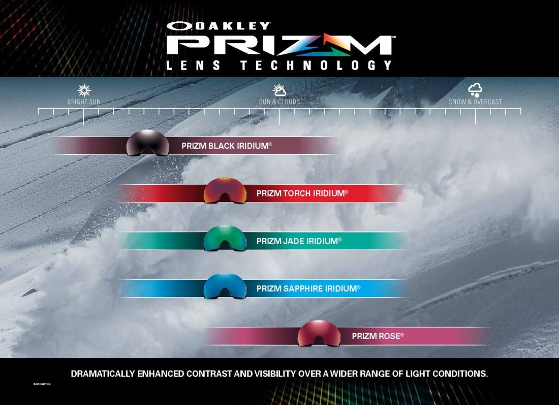Oakley Technologie Prizm Blog Snowleader