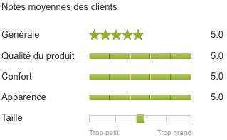 Avis Clients XA Elevate