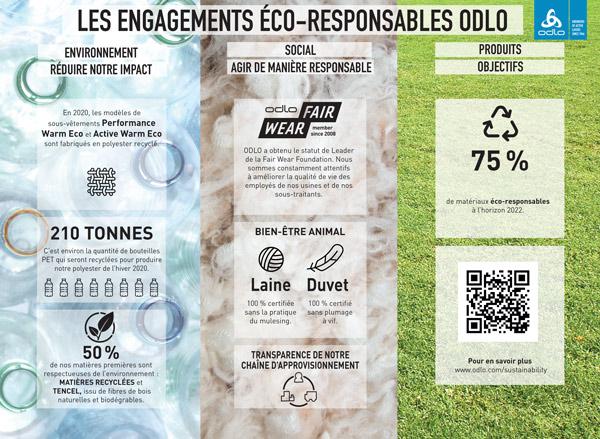 Engagements Eco Responsables Odlo