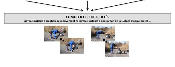 Prépa physique GR20 : exercices de gainage